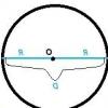 Чим відрізняється радіус від діаметра