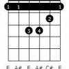 Як взяти акорд bm